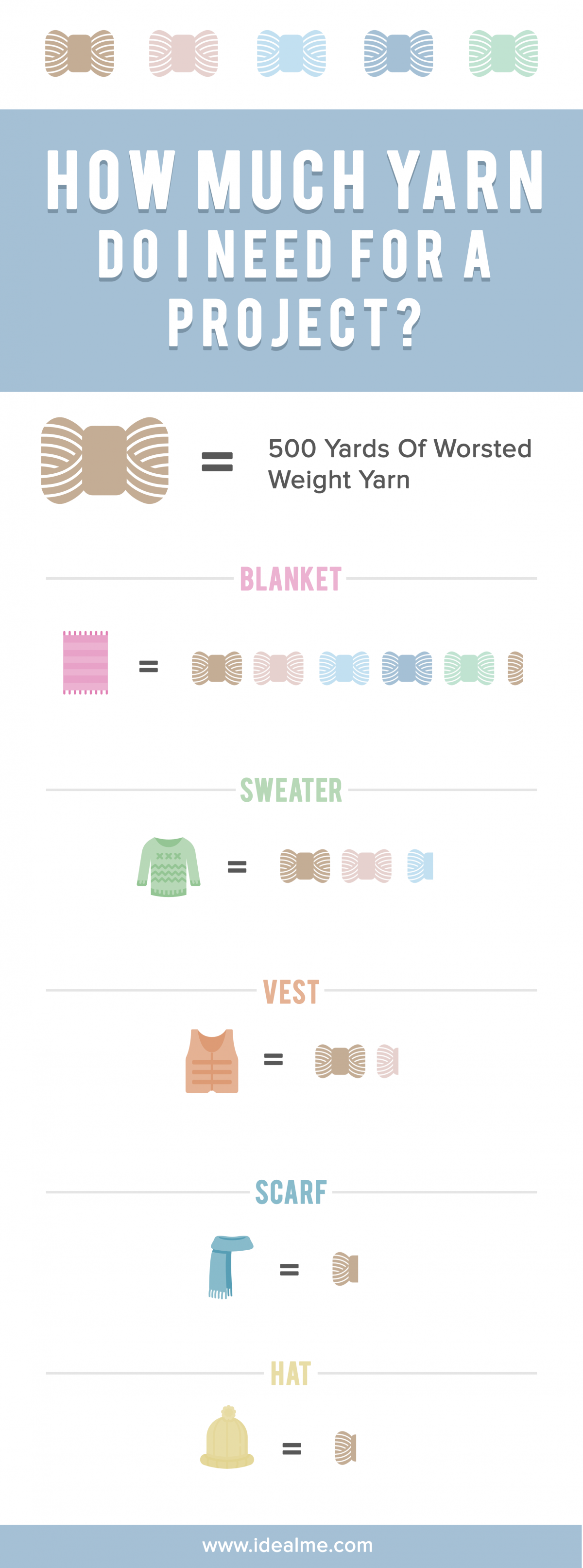 How Much Yarn Do I Need For A Project