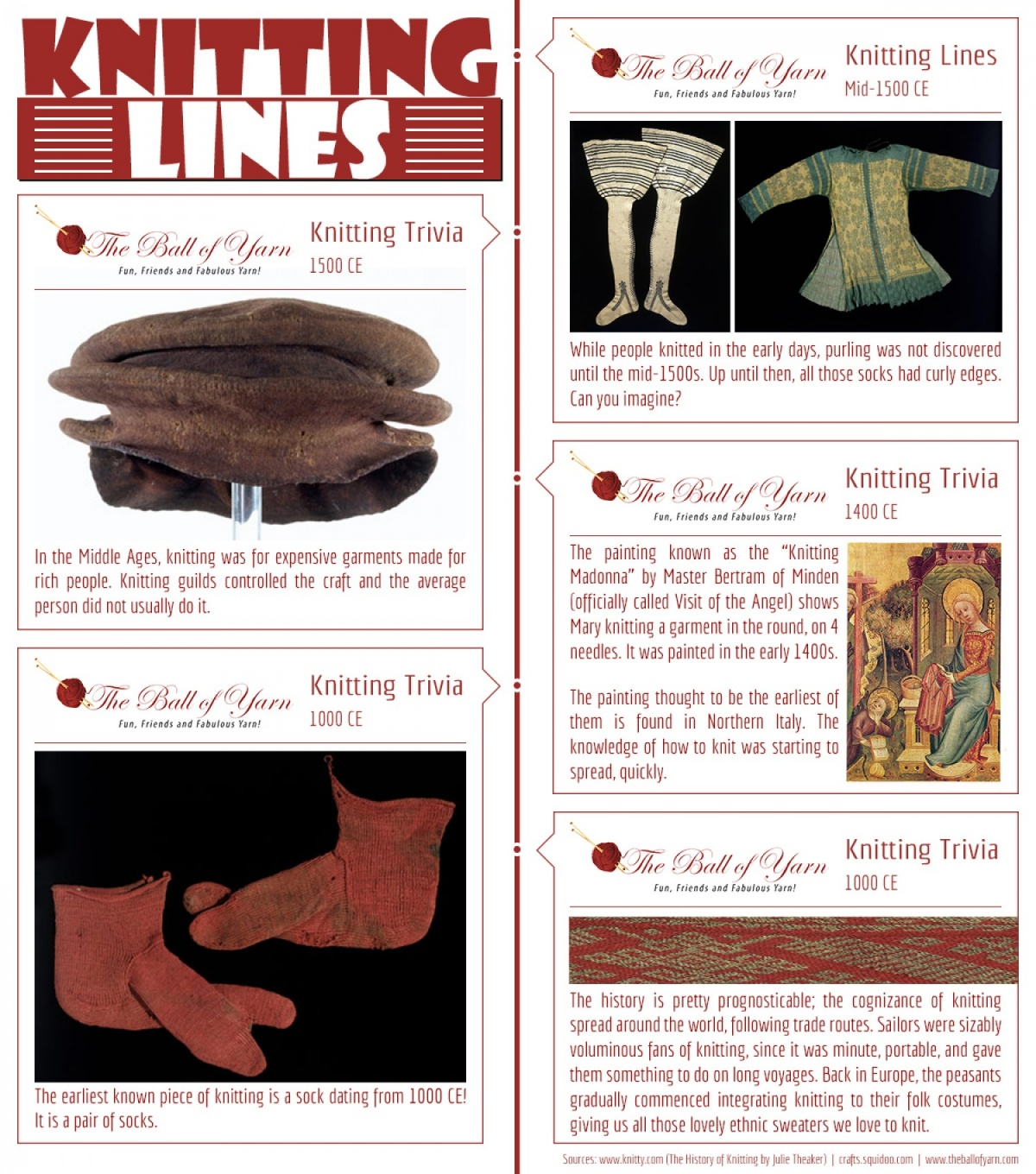 The Timeline Of Knitting